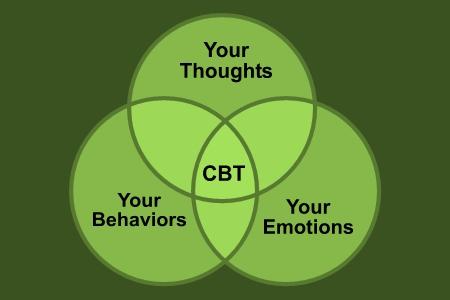 Šta je KBT terapija?