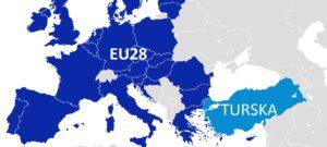 EU rurska