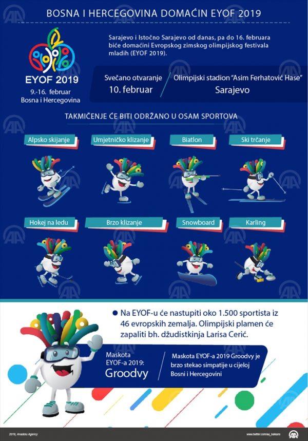 Sarajevo i I. Sarajevo domaćini EYOF-a 2019: Zajedničkim snagama vratiti olimpijski duh